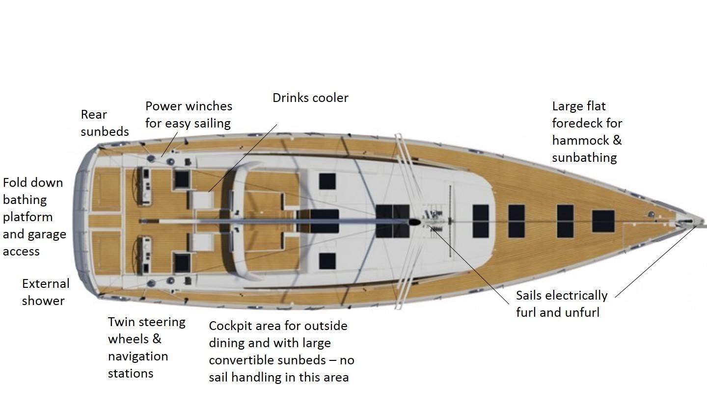 Master Suite Layout Argentous Yacht Luxury Sailing Holidays